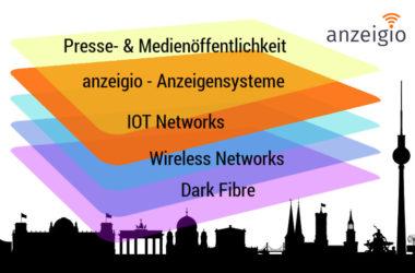 SmartCity 5.0